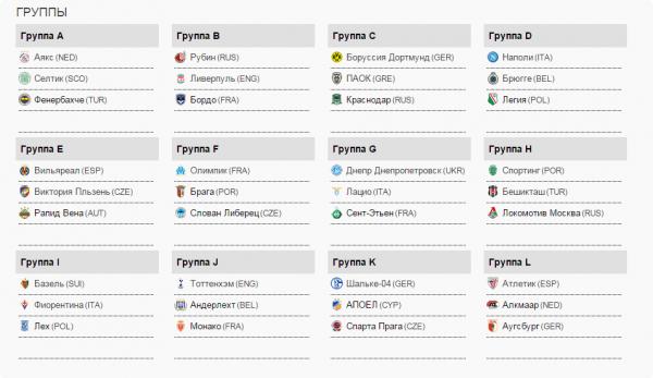 Динамо Минск - жеребьевка группового этапа Лиги Европы